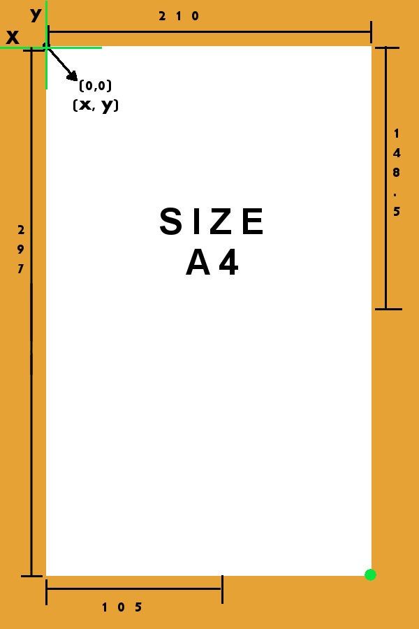 Hoja tamaño A. Medidas generales.