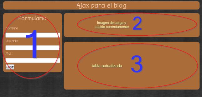 ExplicacionAjaxBlog